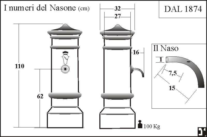 nasone_schema